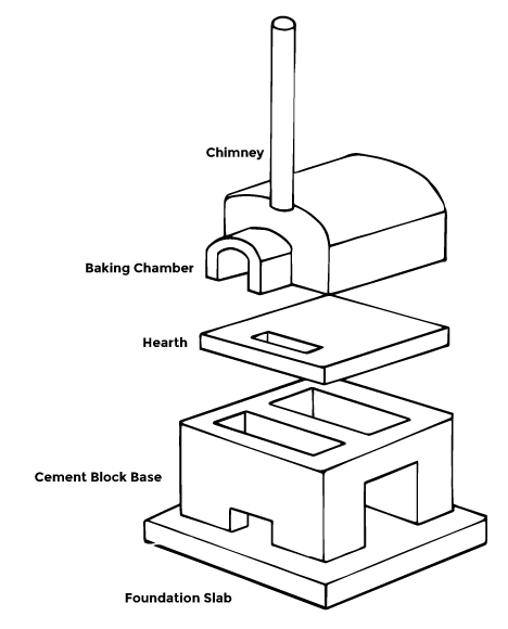 Brick Oven Diagram
